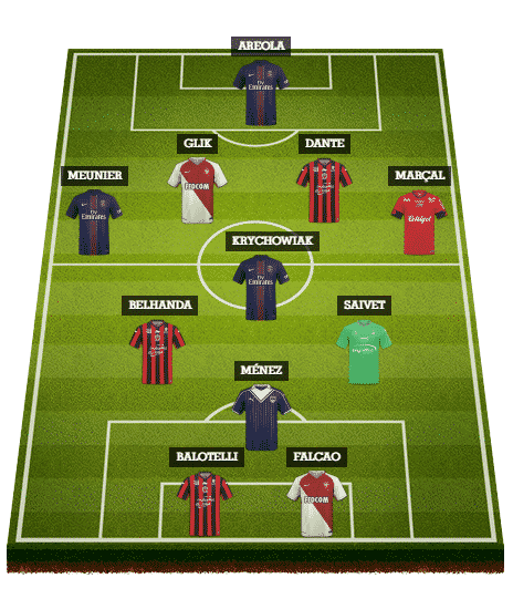 Equipe type ligue 1 transfert_onatestepourtoi