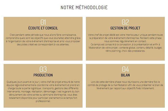 Méthodologie en 4 étapes - Mon séminaire à Bordeaux